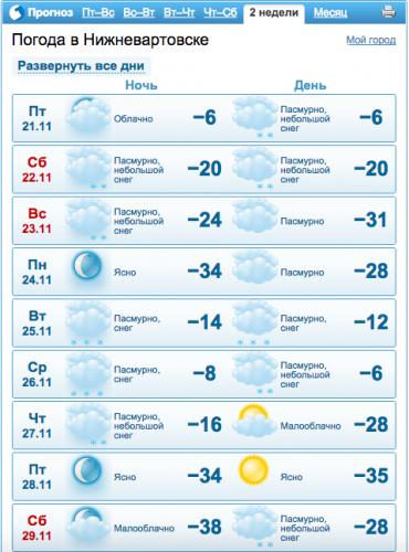 погода на завтра в нижнекамске по часам мышца